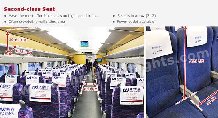 Size of Second Class Seats