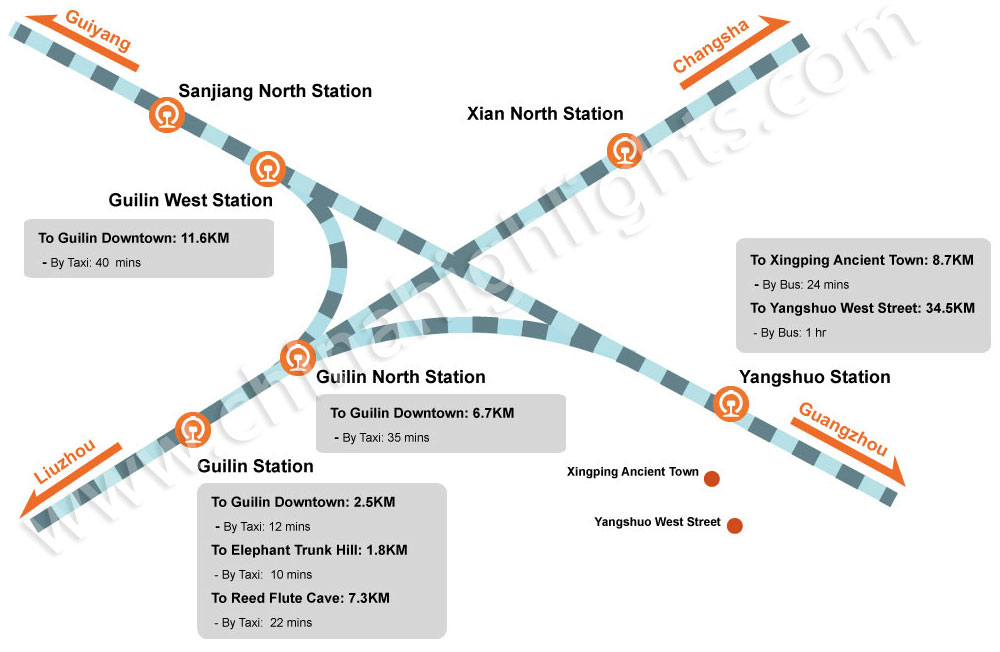 Guilin railway stations and HSR lines