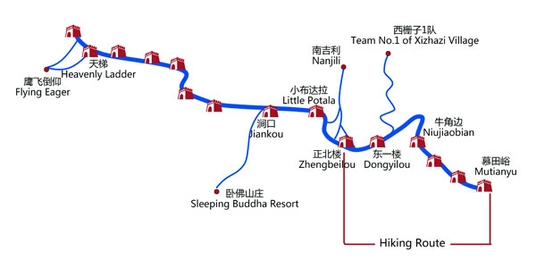 Jiankou - Mutianyu Great Wall Hiking Route