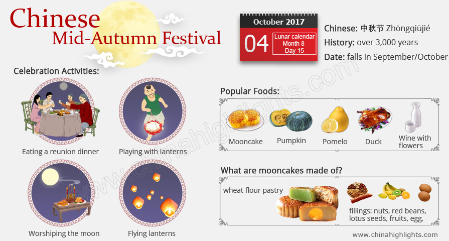 essay on the mid autumn festival Mid autumn festival essay - let specialists accomplish their responsibilities: receive the needed report here and expect for the highest score get to know basic.