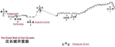 Han Dynasty Wall