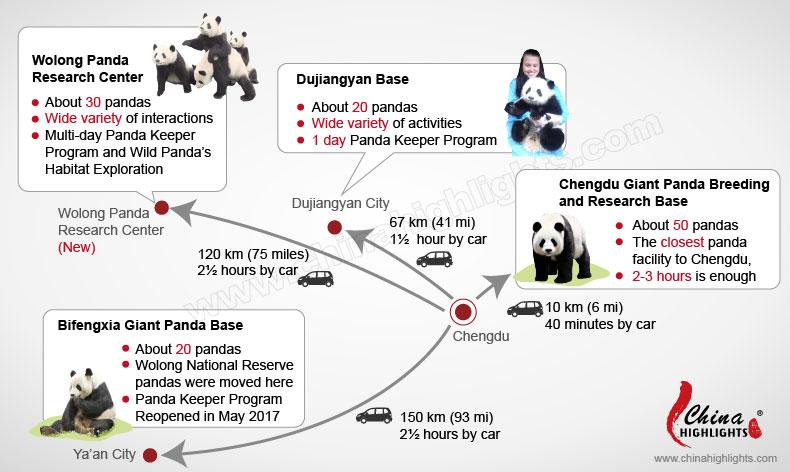 Какая разница между Центром разведения и исследования большой панды