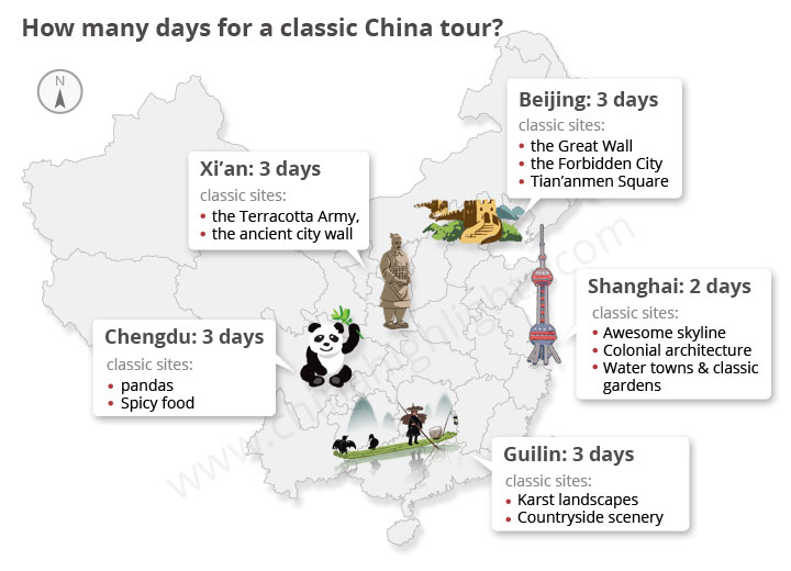 how many days for a classic China tour