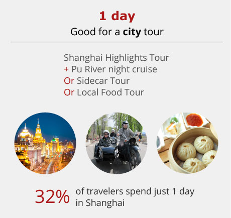 Shanghai 1-day tour option