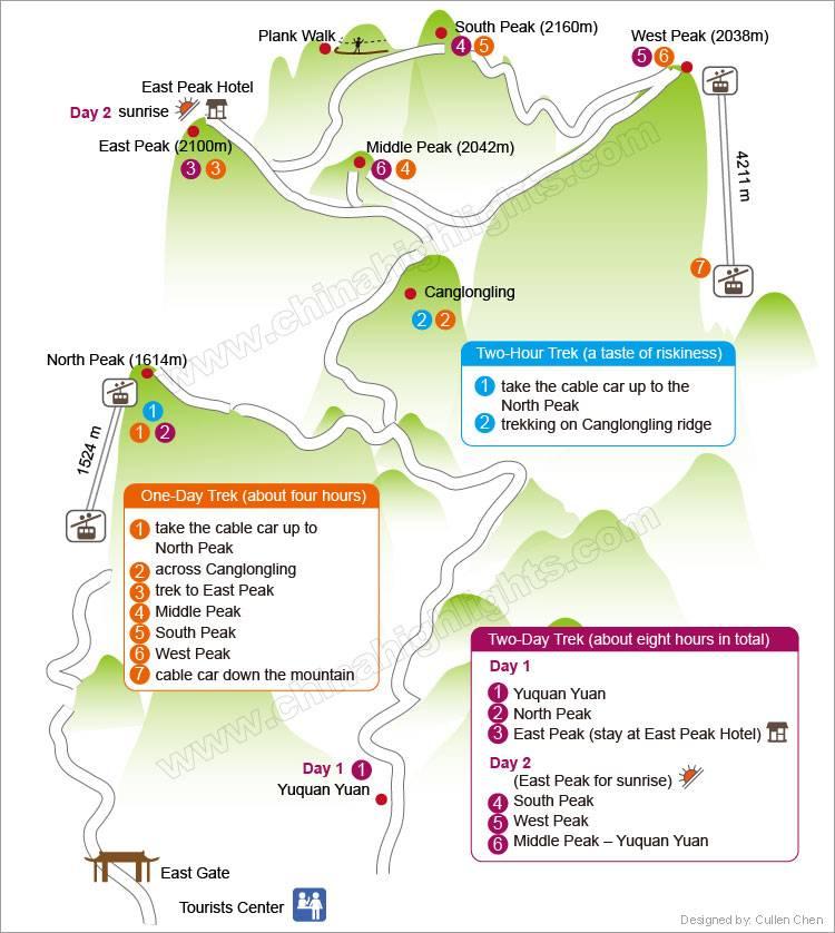 Mt. Hua trekking route map