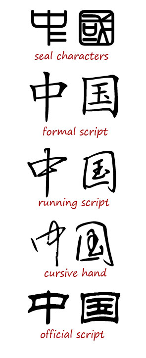 general style of Chinese characters