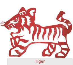 tiger chinese zodiac signs - Chinese New Year 1962
