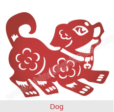 Chinese New Year 2018 Dog - Chinese Zodiac Signs