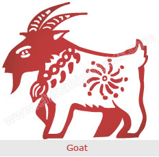Year of the Goat/Sheep: Chinese Zodiac Sign for 2015, 1967, 1979.