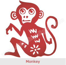Chinese Zodiac: year of the monkey
