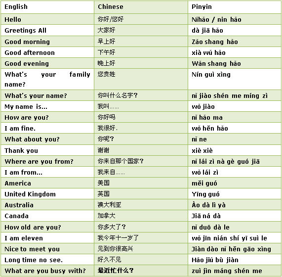 Directions in chinese used words sentences about directions in directions in chinese m4hsunfo