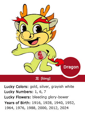Dragon - Chinese Zodiac Signs