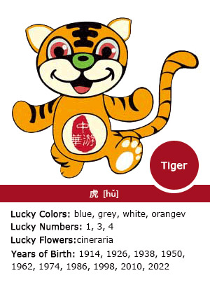 Year of the tiger zodiac luck romance personality - Chinese year of the tiger 1986 ...